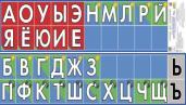 Наглядное пособие. Звукобуквенный ряд. 440х1006 (77)
