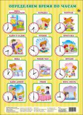 Плакат. Определяем время по часам (шпаргалки д/мал.)