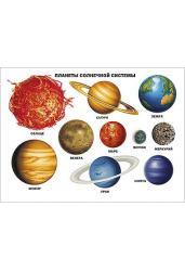 Плакат. Планеты солнечной системы