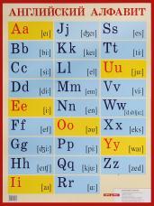 Плакат. Англ. алфавит с транскрипцией (мал)