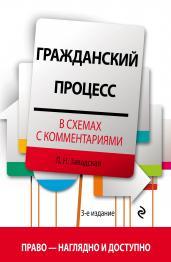 Гражданский процесс в схемах с коммент.